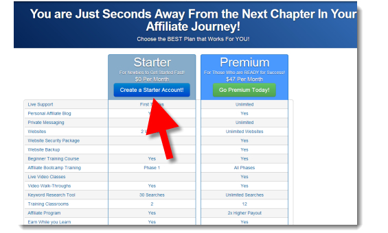 Wealthy Affiliate pricing plans