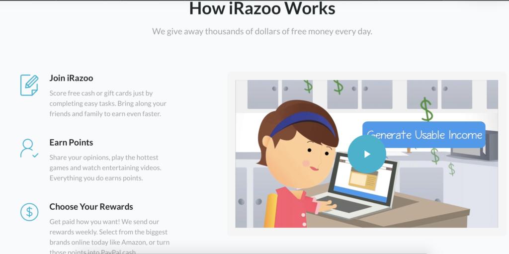 irazoo method of operation