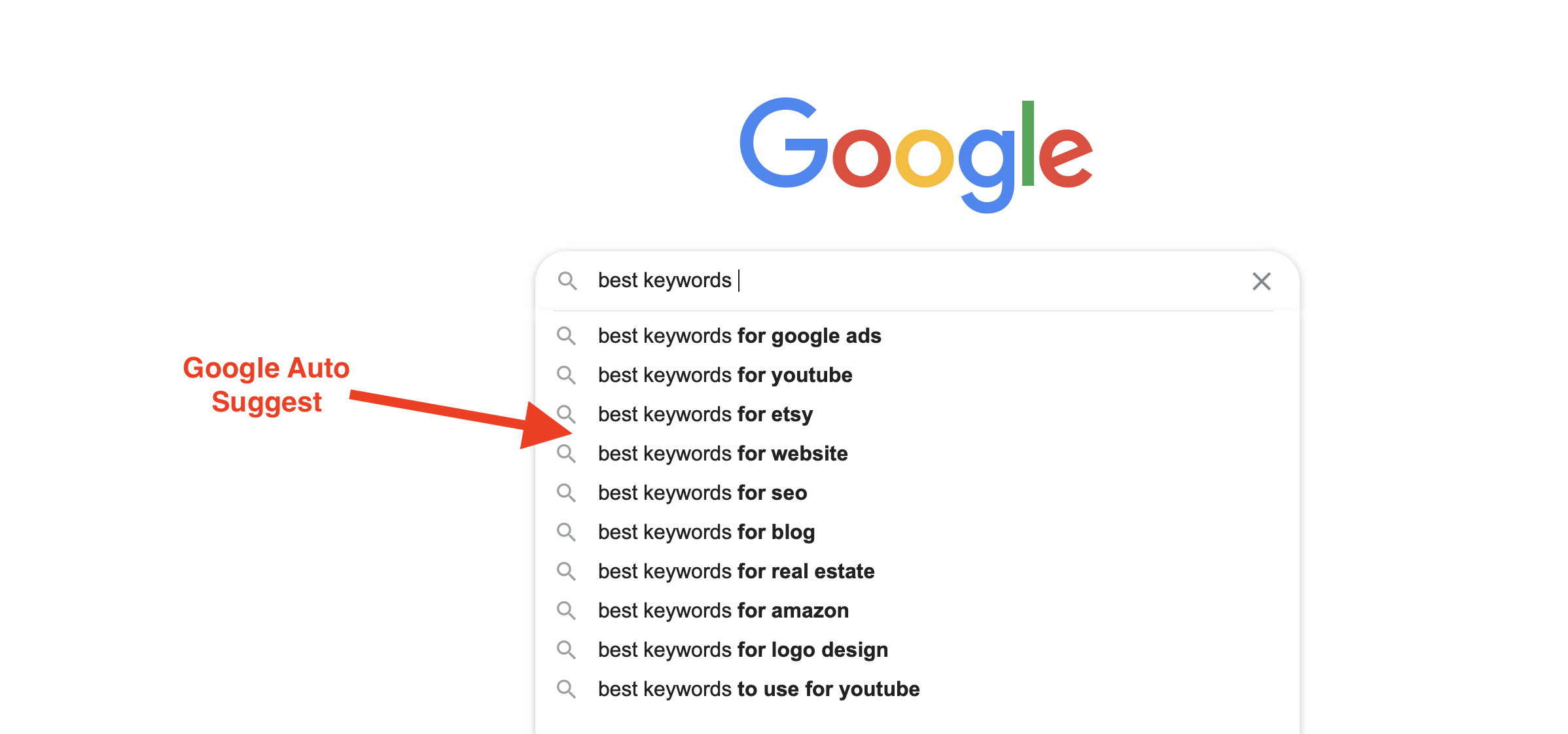 auto suggestion from google